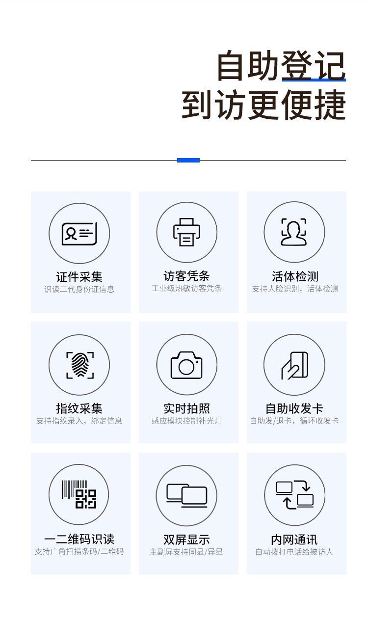 自助登记到访更便捷:证件采集、访客凭条、活体检测、指纹采集、实时拍照、自助收发卡、一二维码识读、双屏显示、内网通讯。