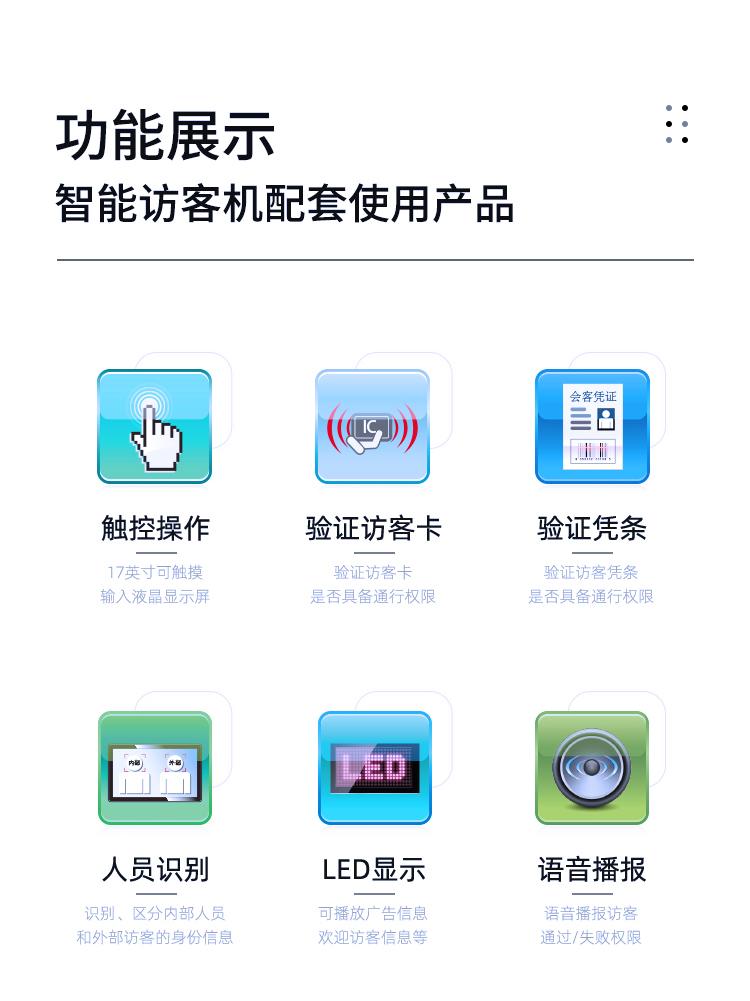 功能展示:智能访客机配套使用产品。(1)触控操作(2)验证访客卡;(3)验证凭条;(4)人员识别;(5)LED显示;(6)语音播报